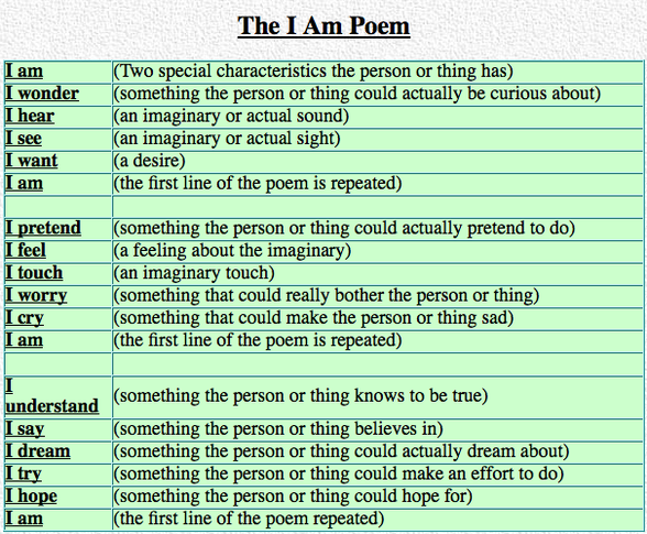 I Am Poems - Technology-Driven Community Building Activities